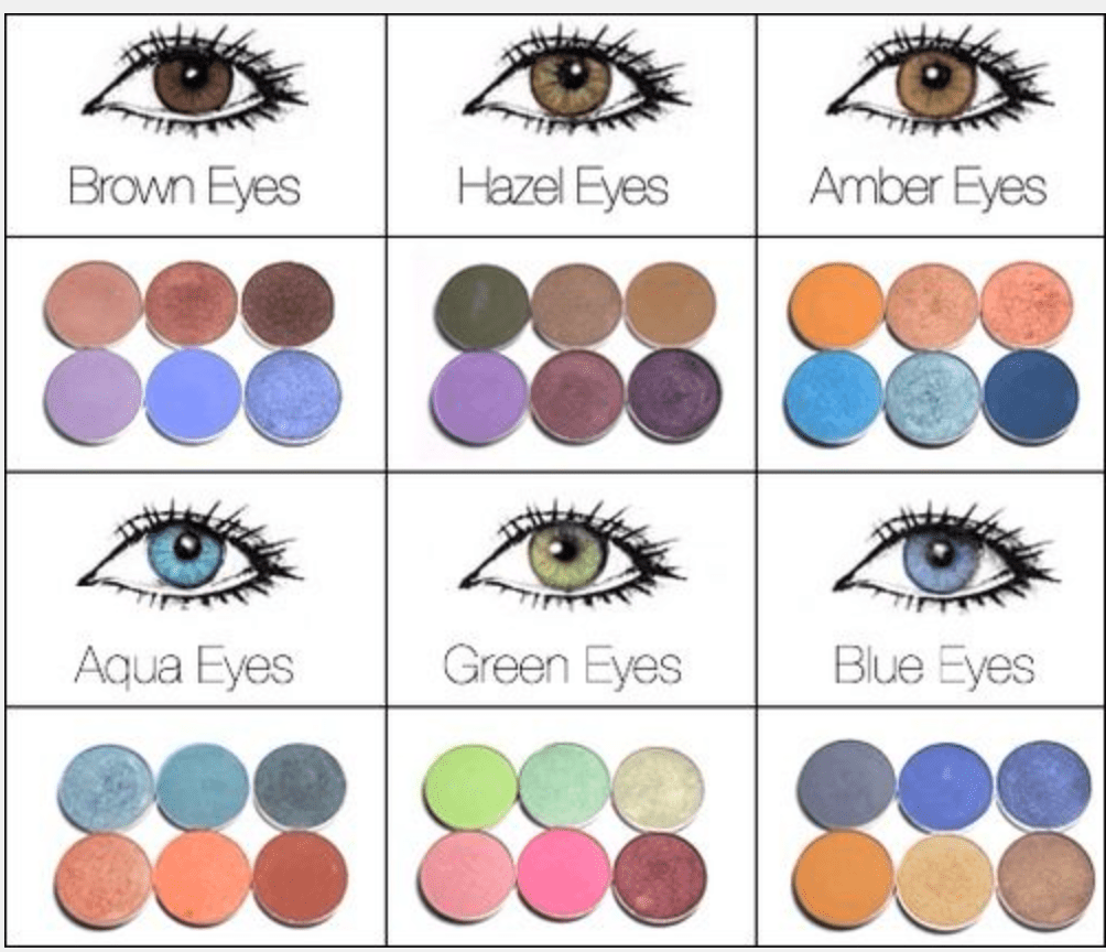 eye color palettes