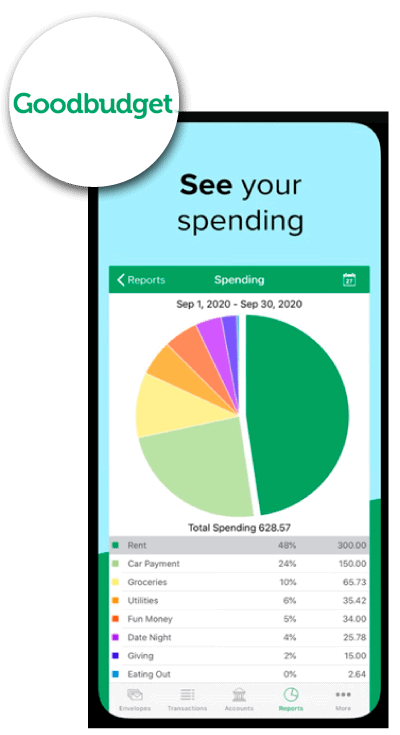 goodbudget budgeting app in Canada