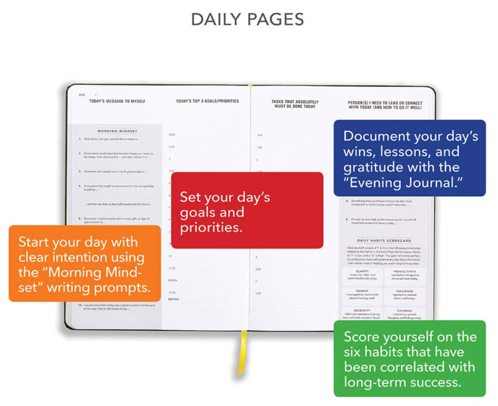 The high performance planner day-to-day planner 2021 - make back to school easy with Moola, Canada's favorite money-saving app